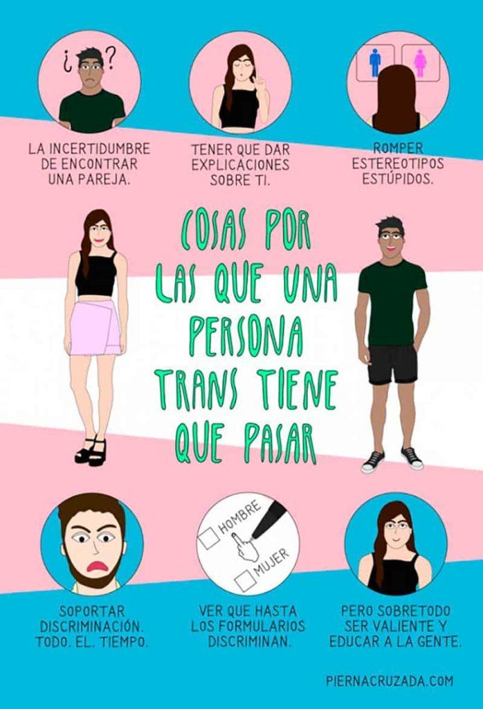 Proyectos visuales a favor de la comunidad LGBT.